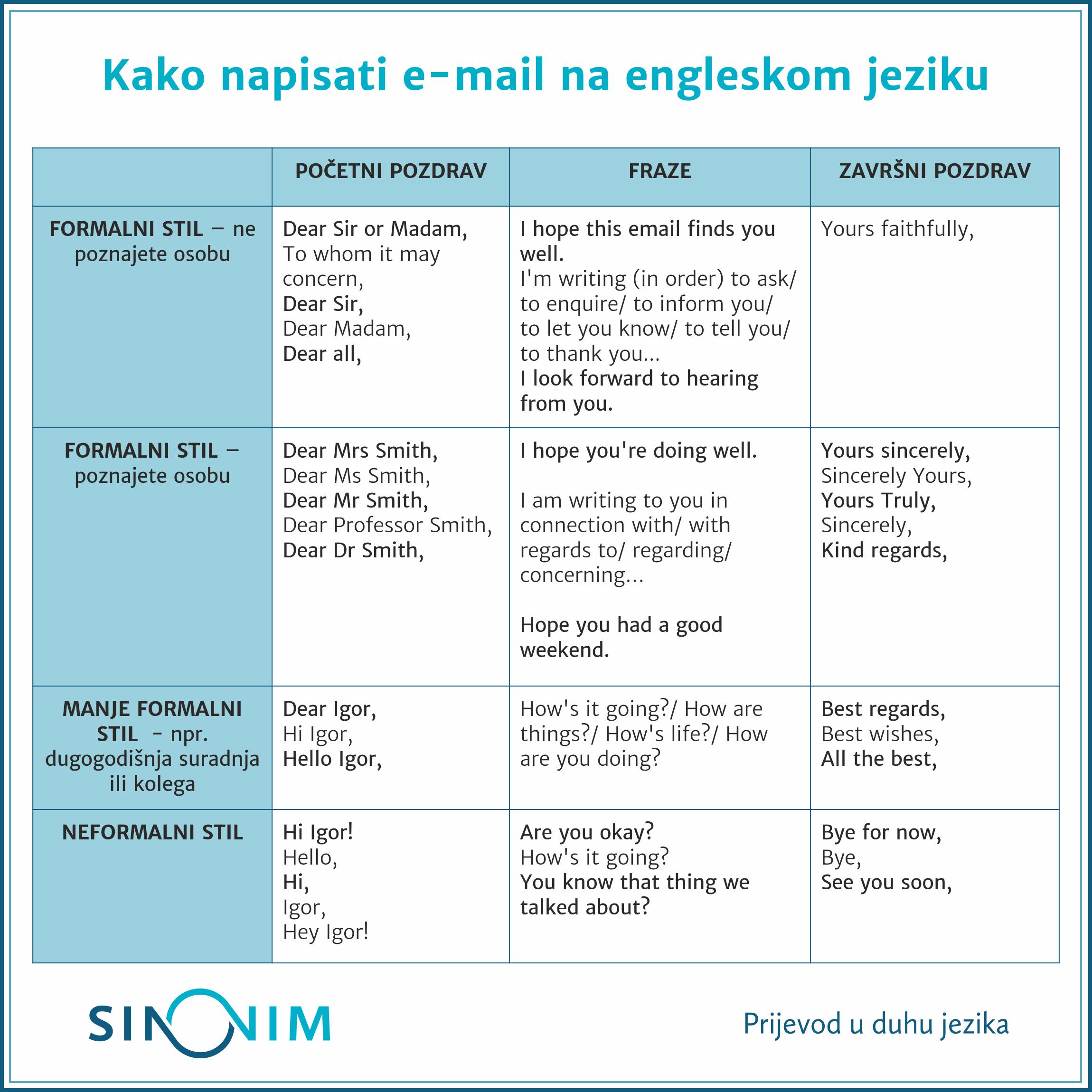 mail blog