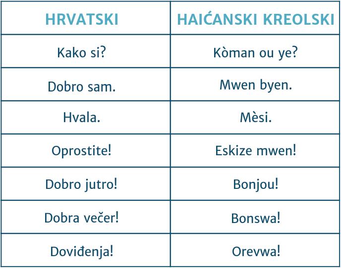 kreolski-jezici-tablica