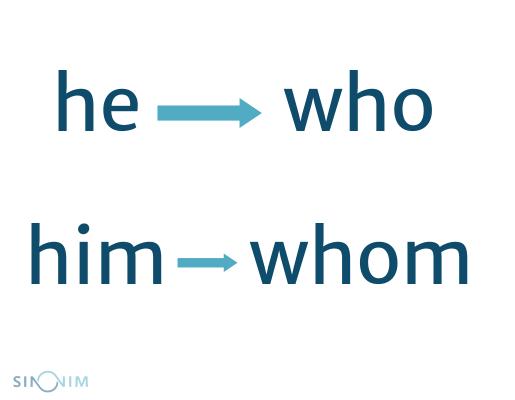 jezični-savjeti-iz-engleskog-jezika-he_who