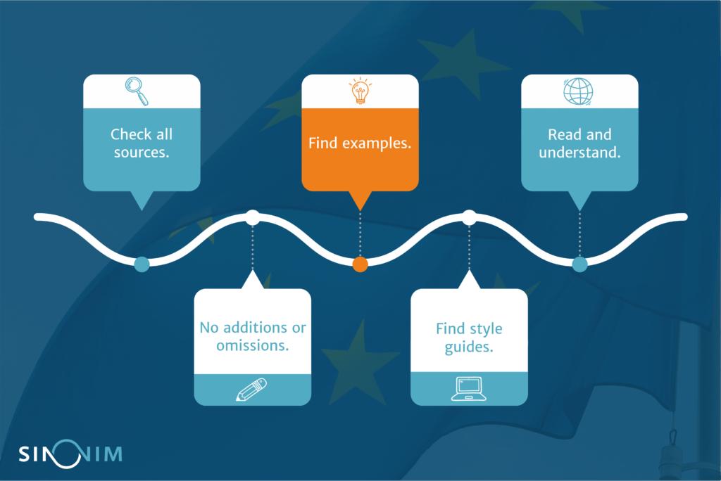 translating eu texts_info-min